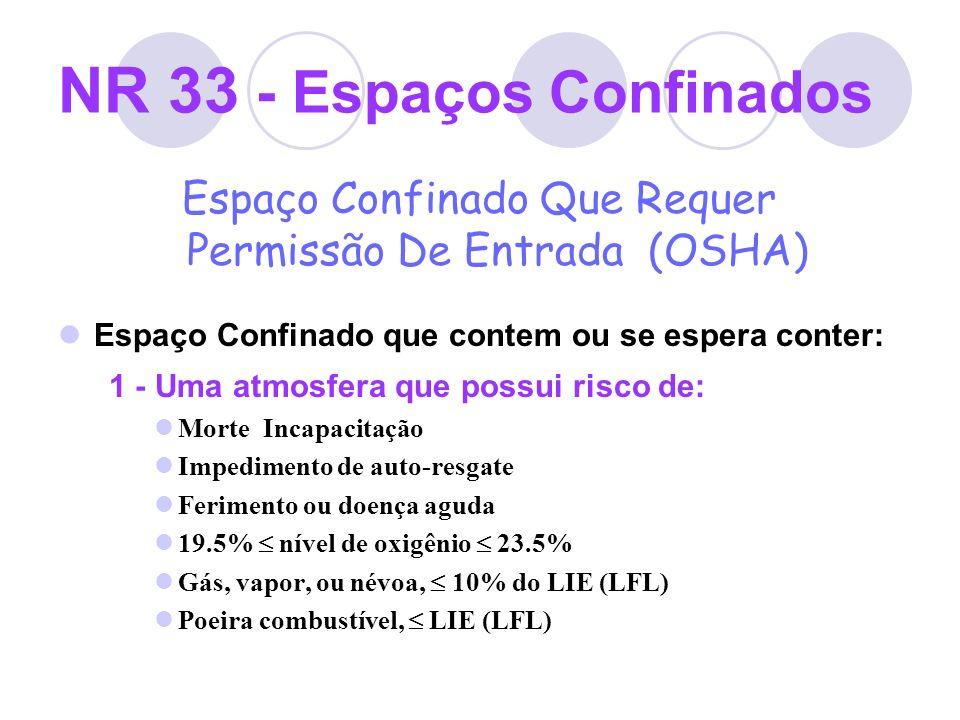 NR 33 - Espaços Confinados Espaço Confinado Que Requer Permissão De Entrada (OSHA) Espaço Confinado que contem ou se espera conter: 1 - Uma atmosfera