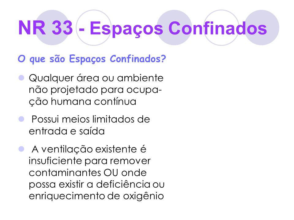 NR 33 - Espaços Confinados O que são Espaços Confinados? Qualquer área ou ambiente não projetado para ocupa- ção humana contínua Possui meios limitado