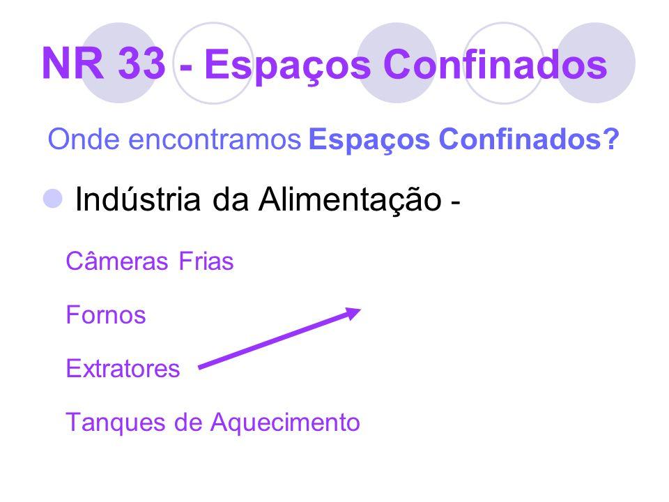 NR 33 - Espaços Confinados Onde encontramos Espaços Confinados? Indústria da Alimentação - Câmeras Frias Fornos Extratores Tanques de Aquecimento