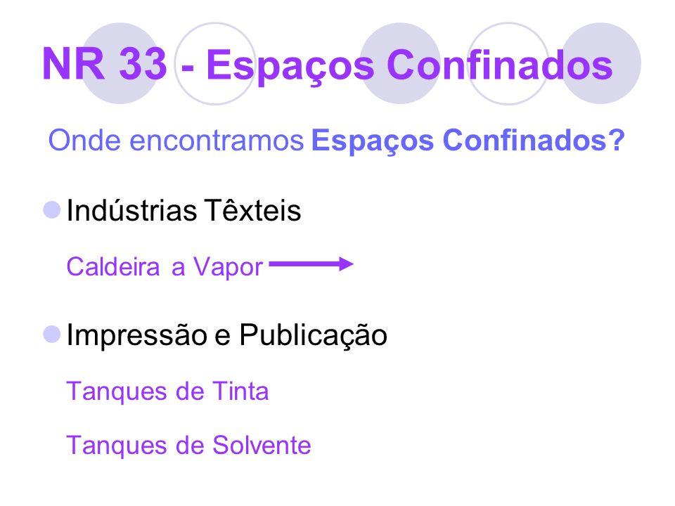 NR 33 - Espaços Confinados Onde encontramos Espaços Confinados? Indústrias Têxteis Caldeira a Vapor Impressão e Publicação Tanques de Tinta Tanques de