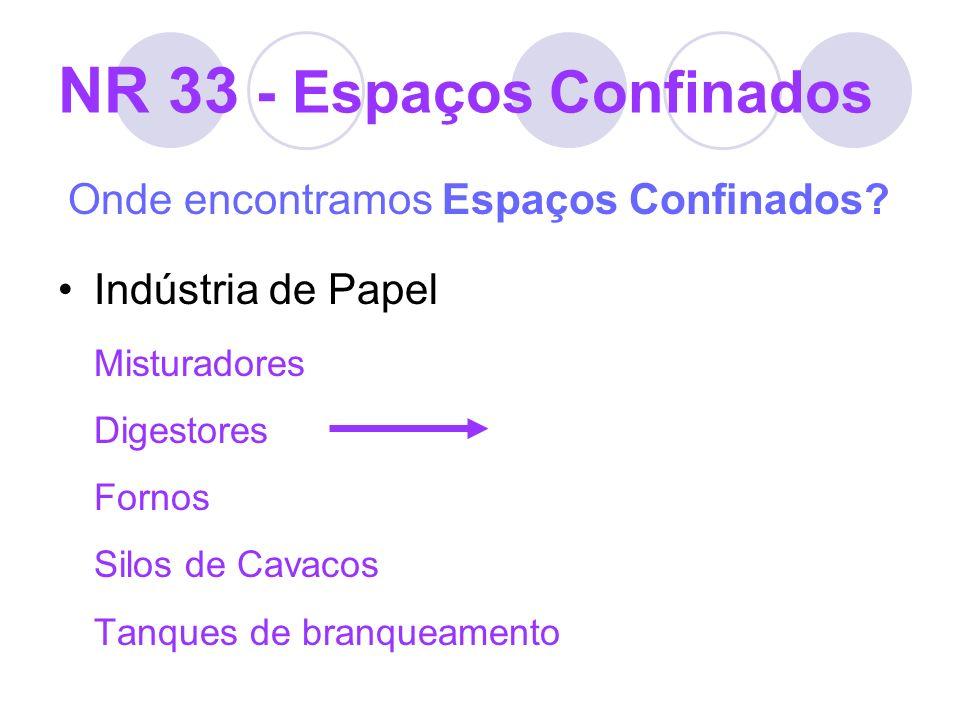 NR 33 - Espaços Confinados Onde encontramos Espaços Confinados? Indústria de Papel Misturadores Digestores Fornos Silos de Cavacos Tanques de branquea