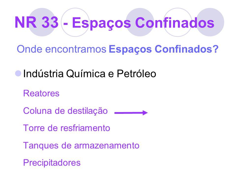 NR 33 - Espaços Confinados Onde encontramos Espaços Confinados? Indústria Química e Petróleo Reatores Coluna de destilação Torre de resfriamento Tanqu