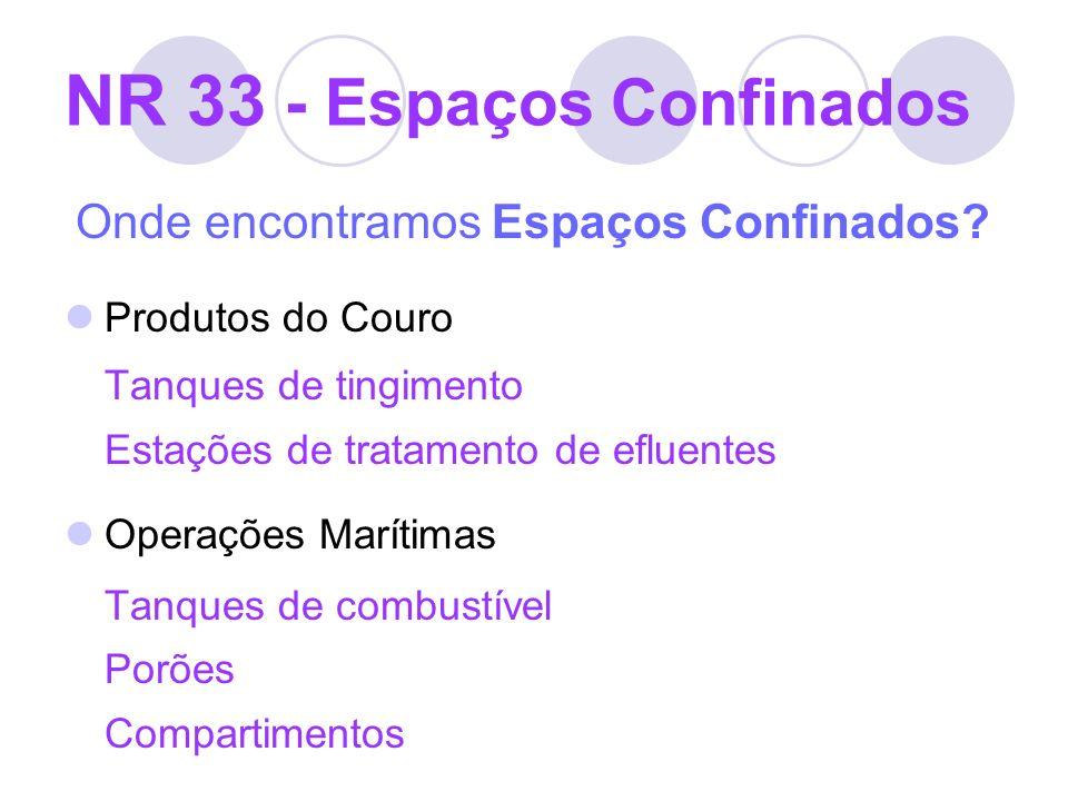 NR 33 - Espaços Confinados Onde encontramos Espaços Confinados? Produtos do Couro Tanques de tingimento Estações de tratamento de efluentes Operações