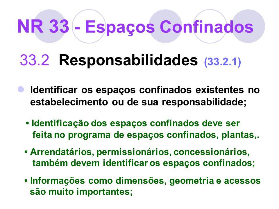NR 33 - Espaços Confinados 33.2 Responsabilidades (33.2.1) Identificar os espaços confinados existentes no estabelecimento ou de sua responsabilidade;