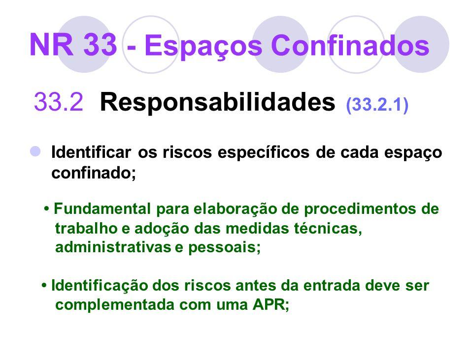 NR 33 - Espaços Confinados 33.2 Responsabilidades (33.2.1) Identificar os riscos específicos de cada espaço confinado; Fundamental para elaboração de