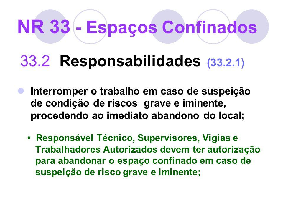 NR 33 - Espaços Confinados 33.2 Responsabilidades (33.2.1) Interromper o trabalho em caso de suspeição de condição de riscos grave e iminente, procede
