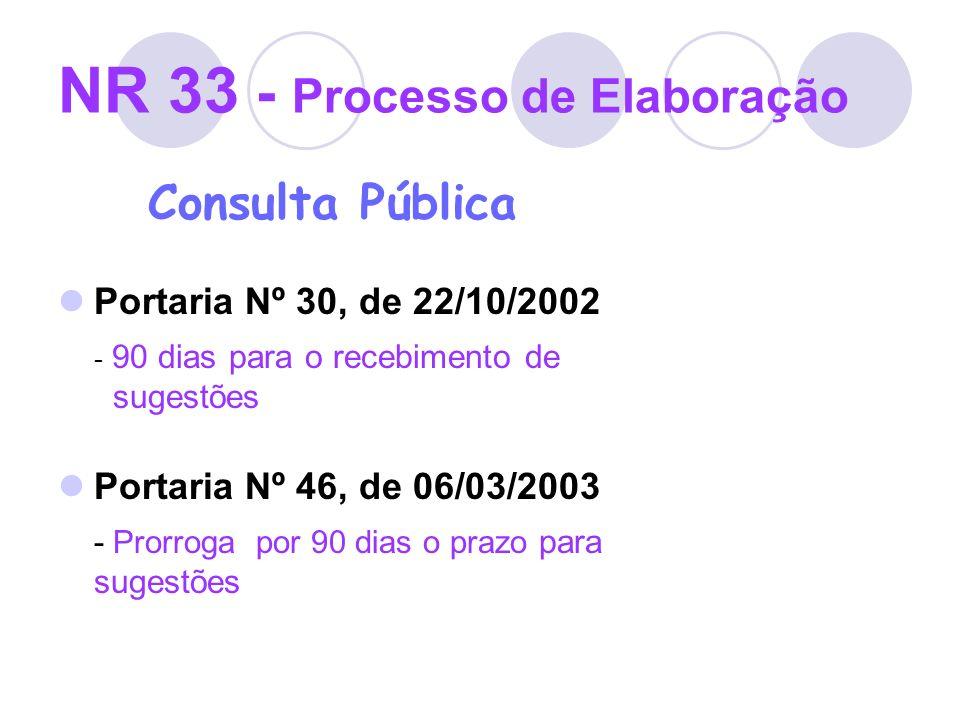 NR 33 - Processo de Elaboração Consulta Pública Portaria Nº 30, de 22/10/2002 - 90 dias para o recebimento de sugestões Portaria Nº 46, de 06/03/2003