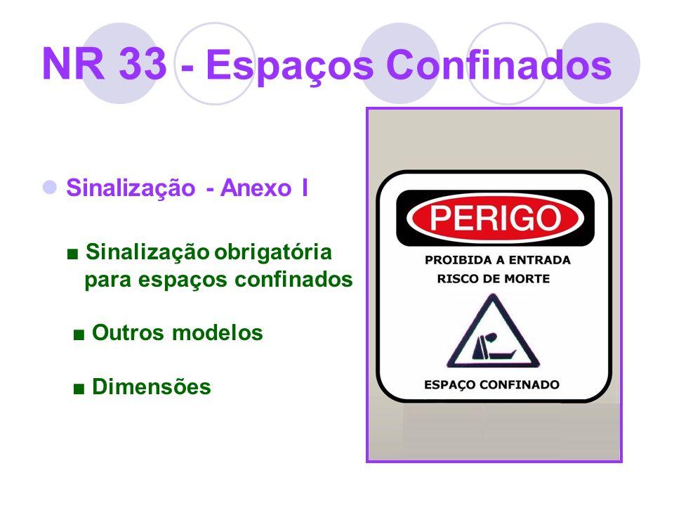 NR 33 - Espaços Confinados Sinalização - Anexo I Sinalização obrigatória para espaços confinados Outros modelos Dimensões