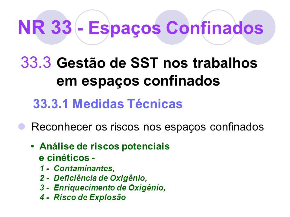 NR 33 - Espaços Confinados 33.3 Gestão de SST nos trabalhos em espaços confinados 33.3.1 Medidas Técnicas Reconhecer os riscos nos espaços confinados