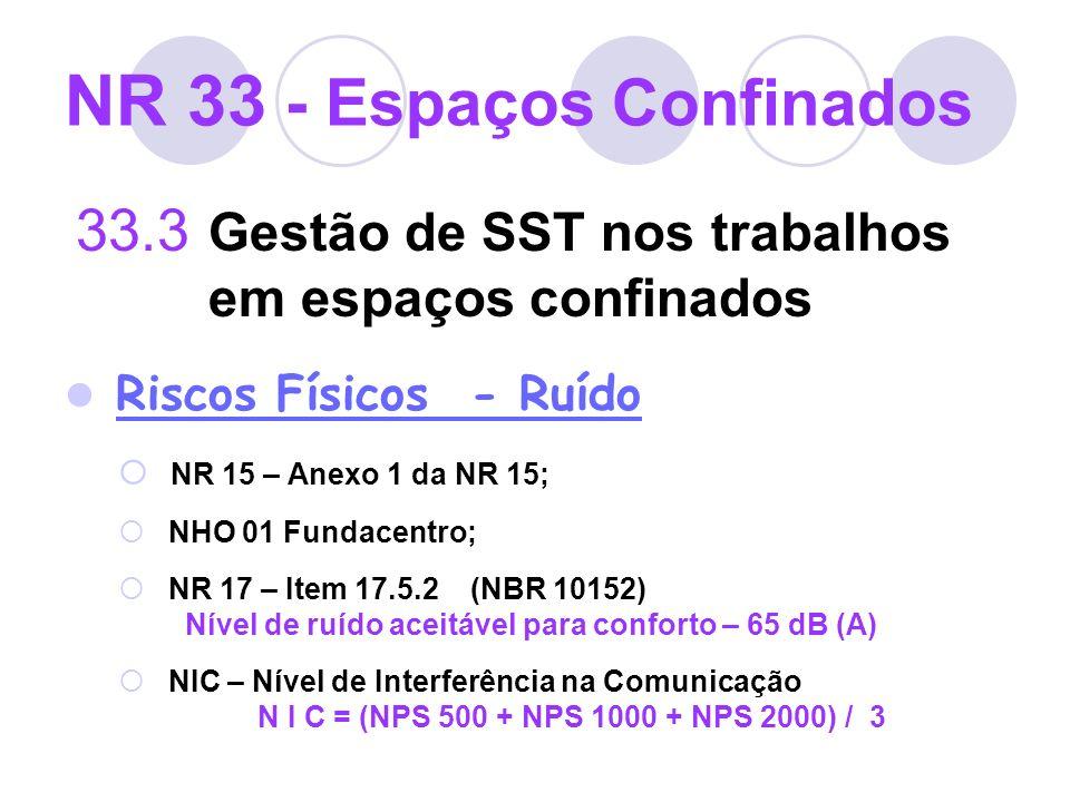 NR 33 - Espaços Confinados 33.3 Gestão de SST nos trabalhos em espaços confinados Riscos Físicos - Ruído NR 15 – Anexo 1 da NR 15; NHO 01 Fundacentro;