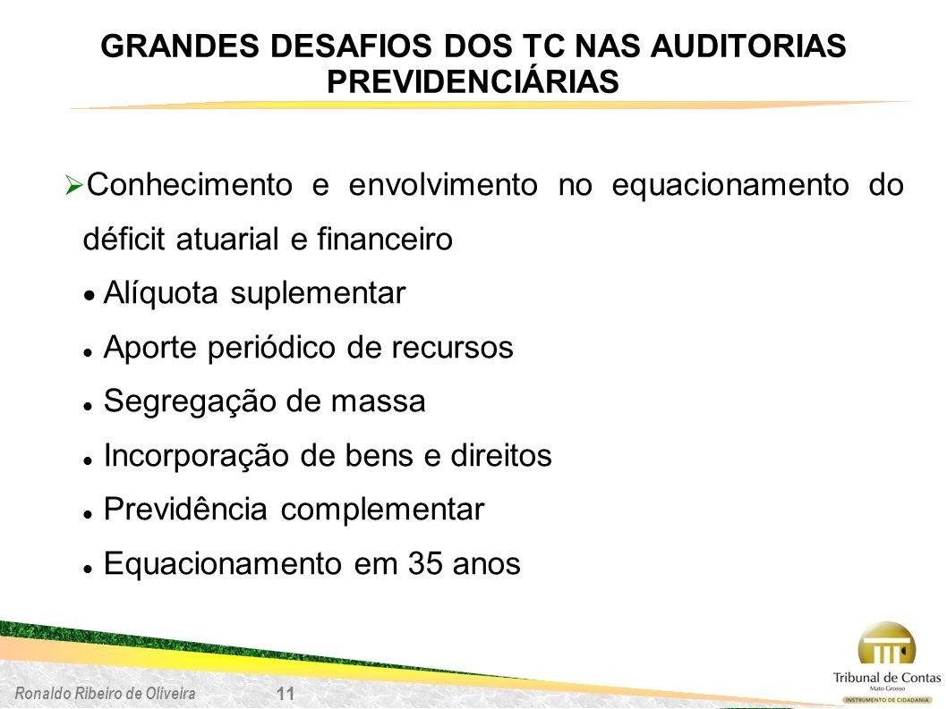 Ronaldo Ribeiro de Oliveira GRANDES DESAFIOS DOS TC NAS AUDITORIAS PREVIDENCIÁRIAS 11 Conhecimento e envolvimento no equacionamento do déficit atuaria