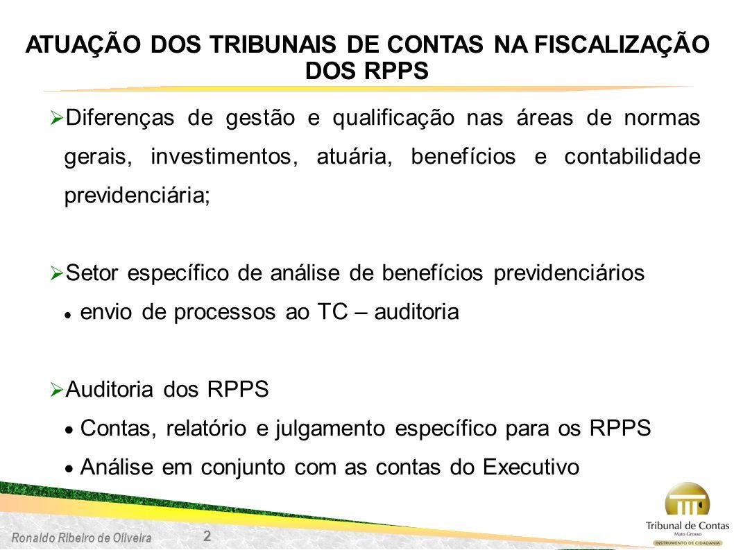 Ronaldo Ribeiro de Oliveira ATUAÇÃO DOS TRIBUNAIS DE CONTAS NA FISCALIZAÇÃO DOS RPPS Diferenças de gestão e qualificação nas áreas de normas gerais, i