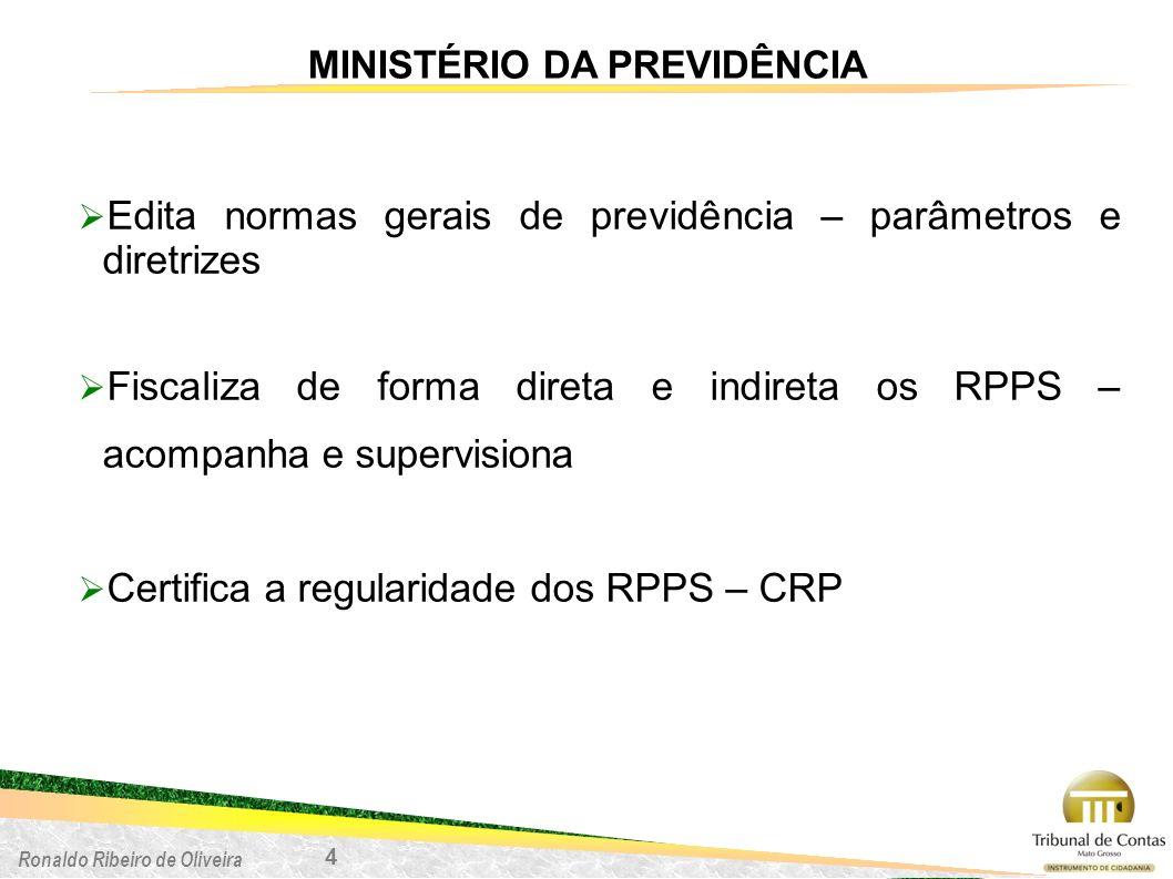 Ronaldo Ribeiro de Oliveira MINISTÉRIO DA PREVIDÊNCIA Edita normas gerais de previdência – parâmetros e diretrizes Fiscaliza de forma direta e indiret