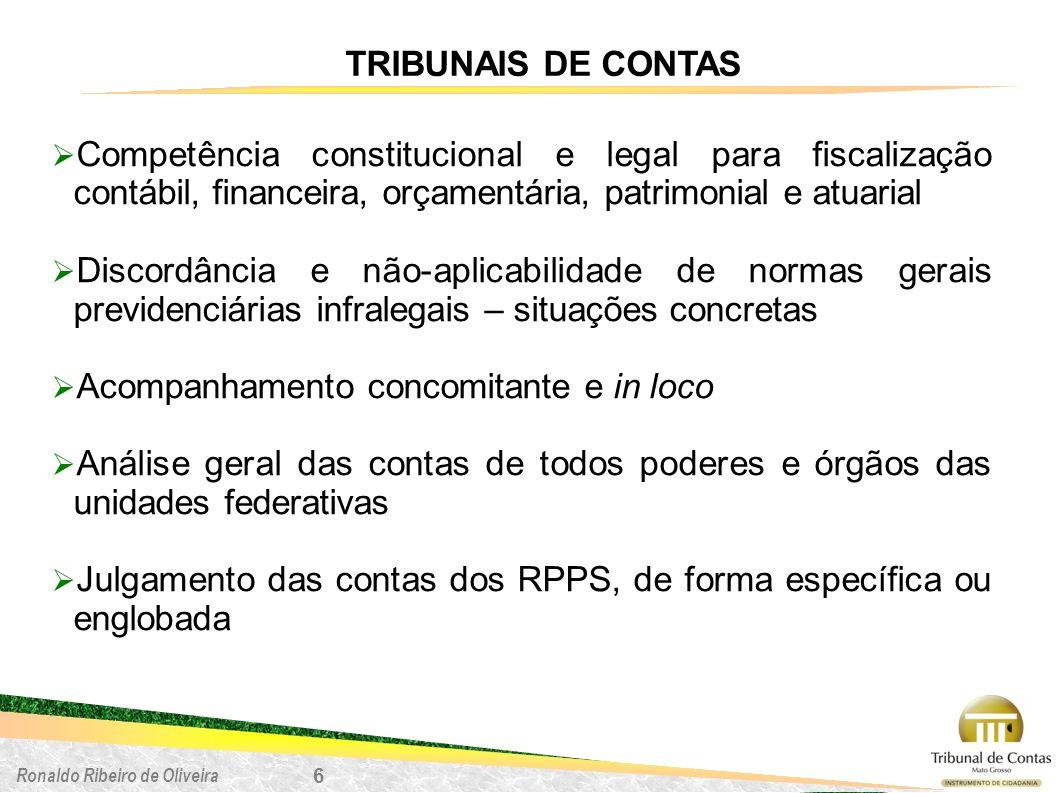 Ronaldo Ribeiro de Oliveira 6 TRIBUNAIS DE CONTAS Competência constitucional e legal para fiscalização contábil, financeira, orçamentária, patrimonial