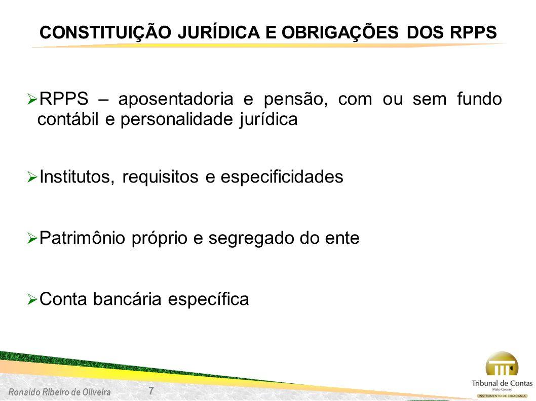 Ronaldo Ribeiro de Oliveira CONSTITUIÇÃO JURÍDICA E OBRIGAÇÕES DOS RPPS RPPS – aposentadoria e pensão, com ou sem fundo contábil e personalidade juríd
