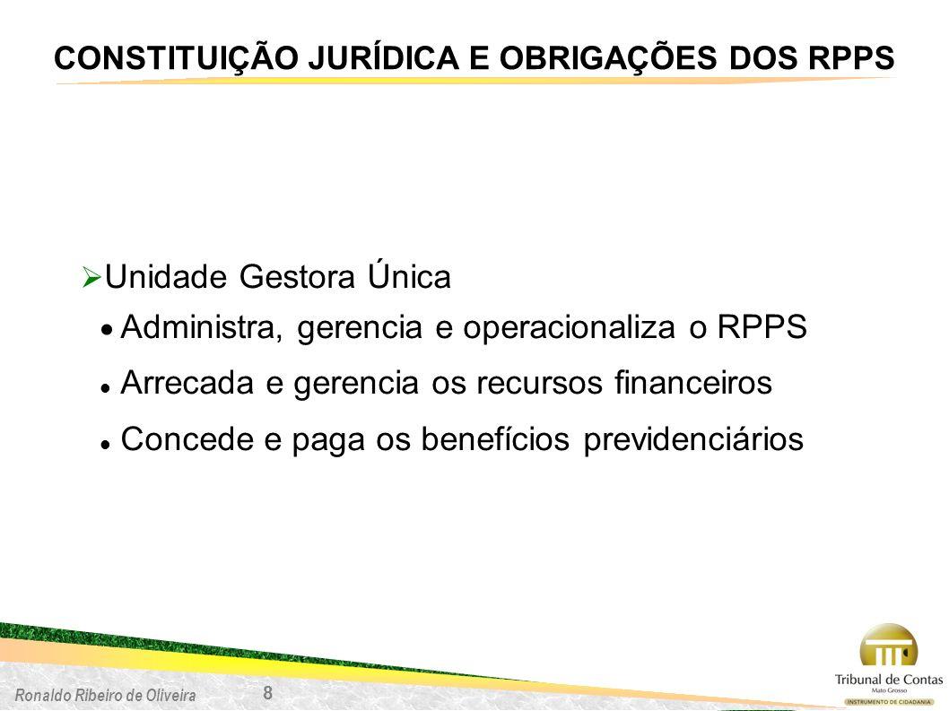 Ronaldo Ribeiro de Oliveira Unidade Gestora Única Administra, gerencia e operacionaliza o RPPS Arrecada e gerencia os recursos financeiros Concede e p