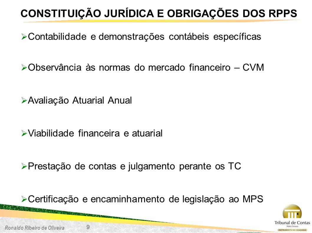 Ronaldo Ribeiro de Oliveira CONSTITUIÇÃO JURÍDICA E OBRIGAÇÕES DOS RPPS Contabilidade e demonstrações contábeis específicas Observância às normas do m