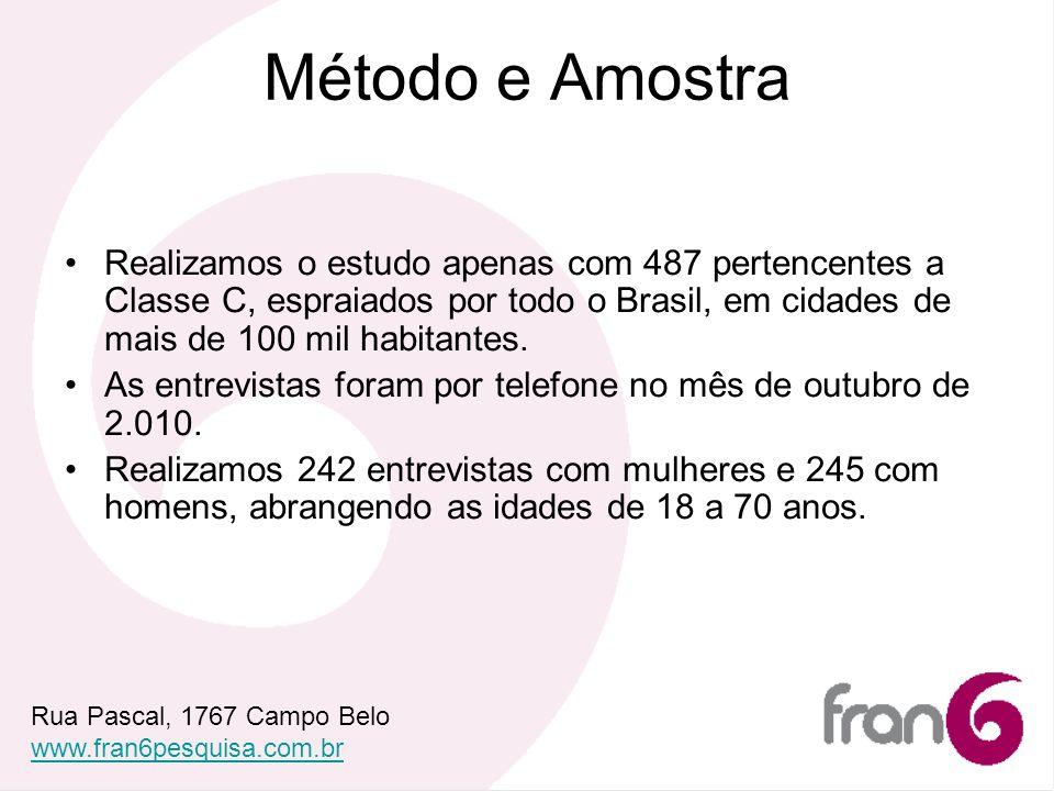 Método e Amostra Realizamos o estudo apenas com 487 pertencentes a Classe C, espraiados por todo o Brasil, em cidades de mais de 100 mil habitantes. A