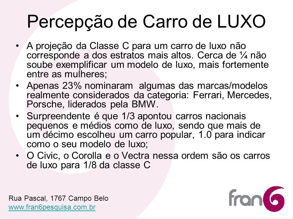 Percepção de Carro de LUXO A projeção da Classe C para um carro de luxo não corresponde a dos estratos mais altos. Cerca de ¼ não soube exemplificar u