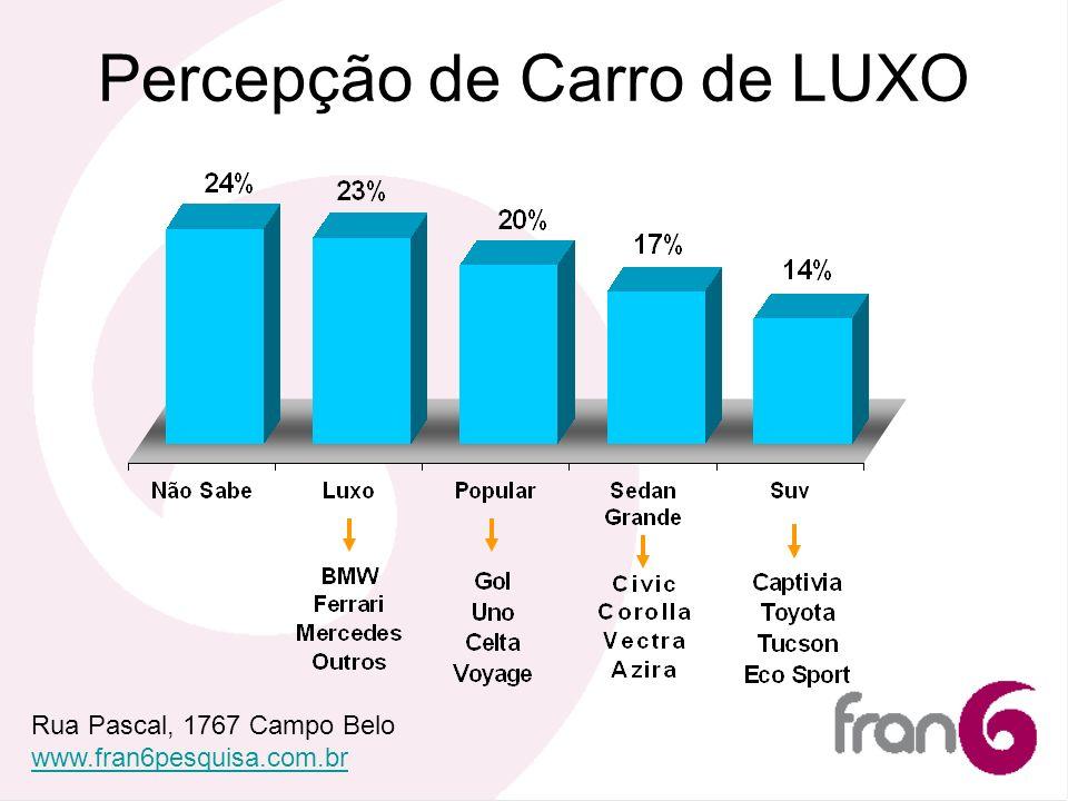 Marcas de vestuário de LUXO Apenas 6% da Classe C indicou uma marca de roupas de LUXO das mais afamadas (Chanel, Dior, Armani, Gabanna), sendo que 64% declararam não conhecer nenhuma dessa categoria; As marcas internacionais não chegam a 10% das citações das roupas de LUXO, enquanto as marcas nacionais foram apontadas pelo dobro de vezes, sendo que na grande maioria citaram roupas esportivas e marcas de jeans.