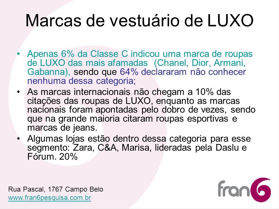 Marcas de vestuário de LUXO Apenas 6% da Classe C indicou uma marca de roupas de LUXO das mais afamadas (Chanel, Dior, Armani, Gabanna), sendo que 64%