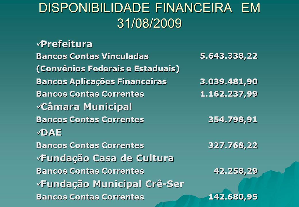 DISPONIBILIDADE FINANCEIRA EM 31/08/2009 Prefeitura Prefeitura Bancos Contas Vinculadas 5.643.338,22 (Convênios Federais e Estaduais) Bancos Aplica ç