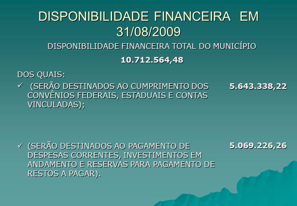 DISPONIBILIDADE FINANCEIRA EM 31/08/2009 DISPONIBILIDADE FINANCEIRA TOTAL DO MUNIC Í PIO 10.712.564,48 DOS QUAIS: (SERÃO DESTINADOS AO CUMPRIMENTO DOS