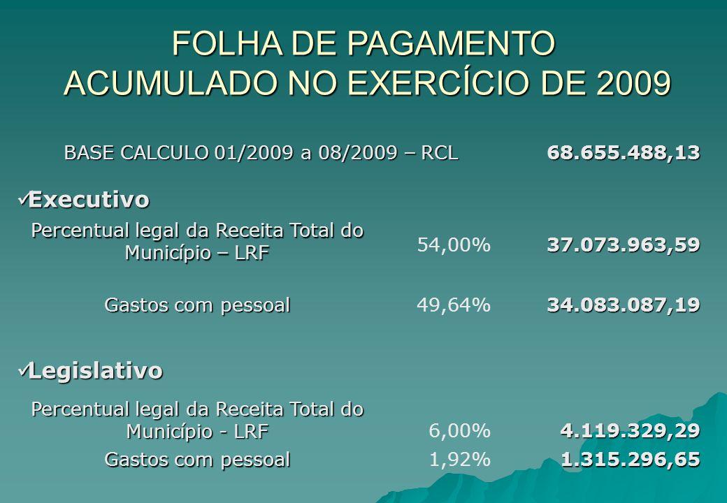 FOLHA DE PAGAMENTO ACUMULADO NO EXERCÍCIO DE 2009 BASE CALCULO 01/2009 a 08/2009 – RCL 68.655.488,13 Executivo Executivo Percentual legal da Receita T