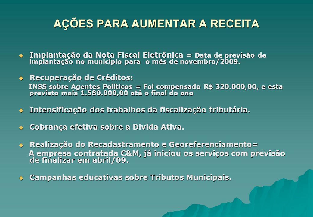 AÇÕES PARA AUMENTAR A RECEITA Implantação da Nota Fiscal Eletrônica = Data de previsão de implantação no município para o mês de novembro/2009. Implan