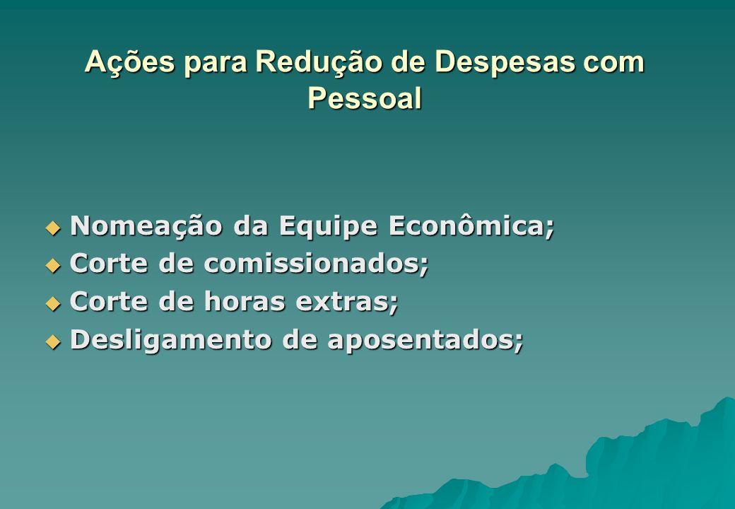 Ações para Redução de Despesas com Pessoal Nomeação da Equipe Econômica; Nomeação da Equipe Econômica; Corte de comissionados; Corte de comissionados;