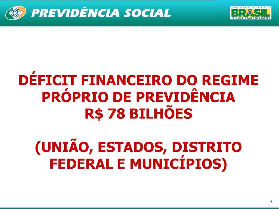 7 DÉFICIT FINANCEIRO DO REGIME PRÓPRIO DE PREVIDÊNCIA R$ 78 BILHÕES (UNIÃO, ESTADOS, DISTRITO FEDERAL E MUNICÍPIOS)