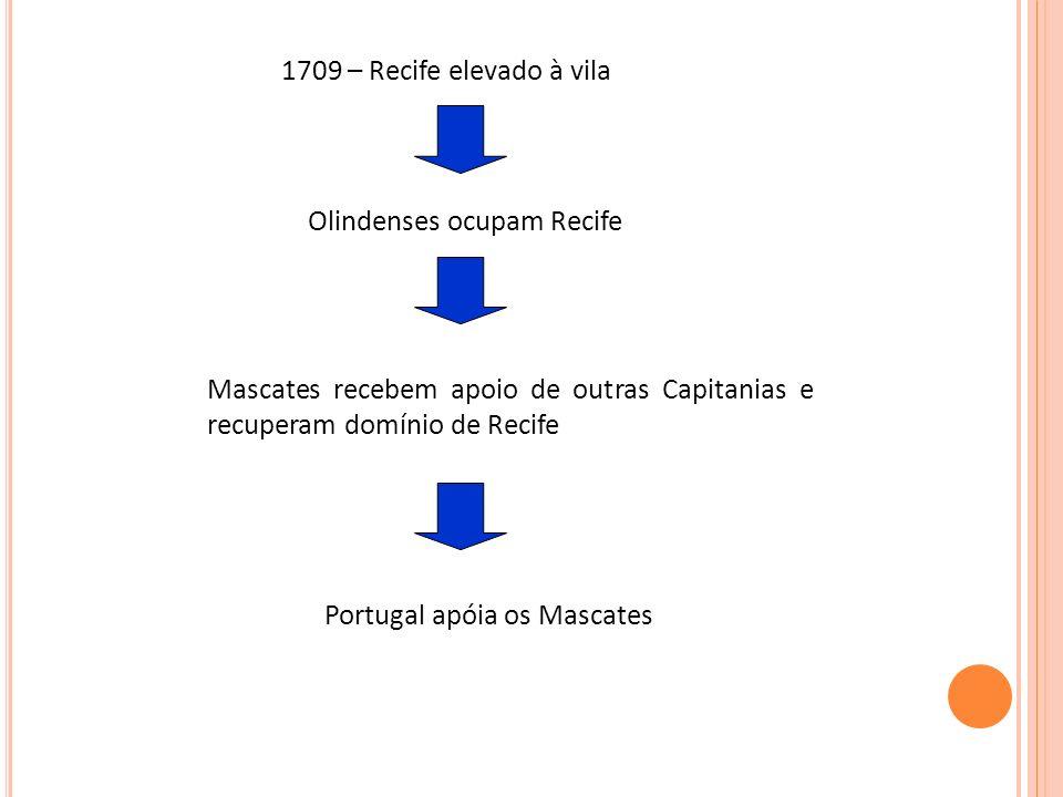 1709 – Recife elevado à vila Olindenses ocupam Recife Mascates recebem apoio de outras Capitanias e recuperam domínio de Recife Portugal apóia os Masc