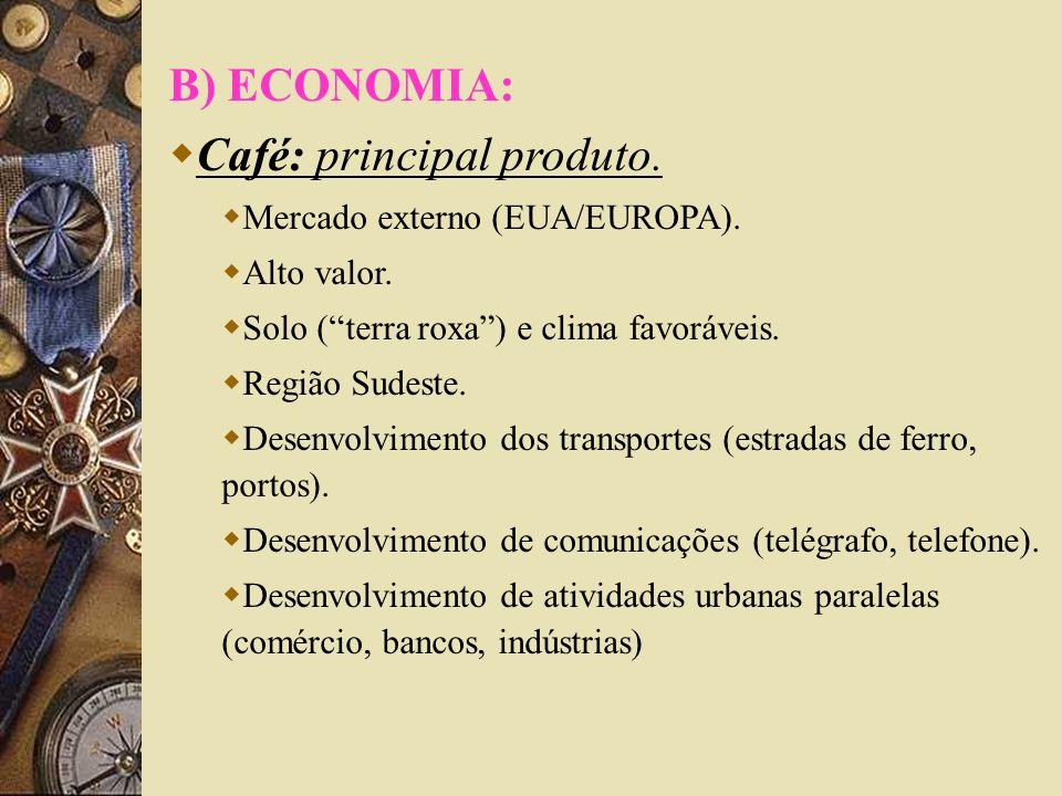 Vale do Paraíba (RJ – SP): 1ª zona de cultivo.Início no final do século XVIII.