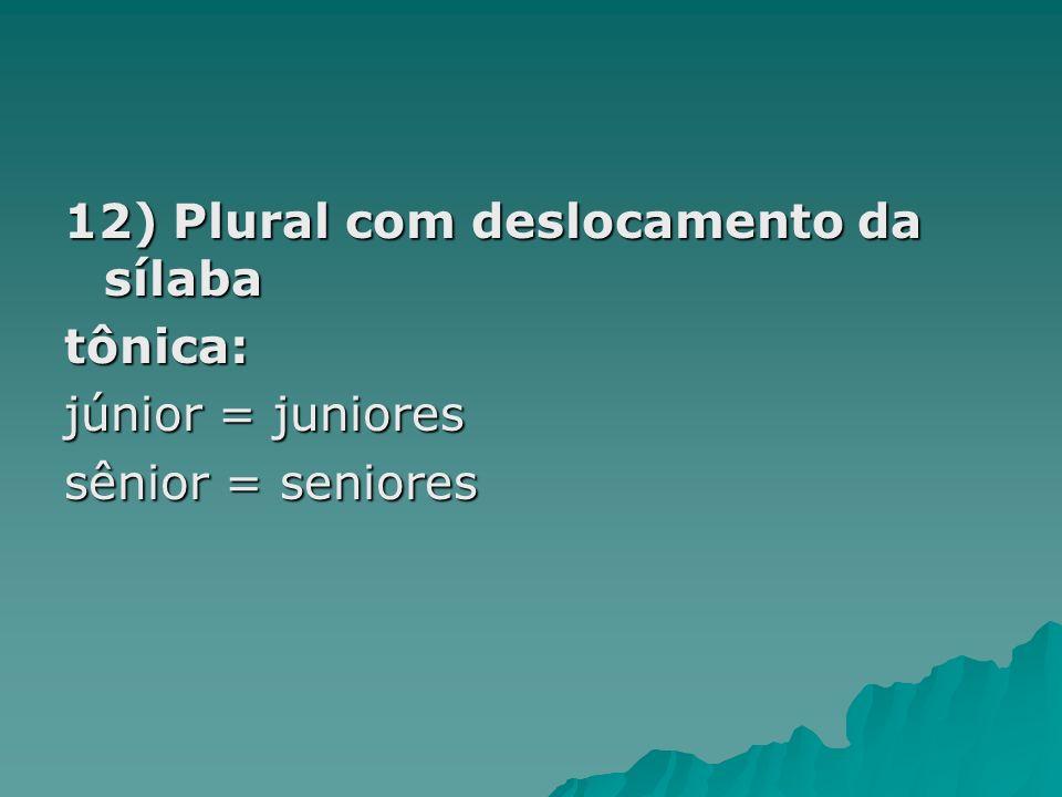 Plural do substantivos compostos Para se pluralizar um substantivo composto, os elementos que o formam devem ser analisados individualmente.
