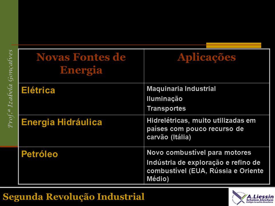 Prof.ª Izabela Gonçalves Segunda Revolução Industrial Novas Fontes de Energia Aplicações Elétrica Maquinaria Industrial Iluminação Transportes Energia