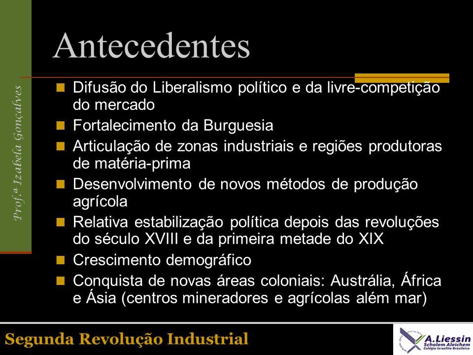Prof.ª Izabela Gonçalves Segunda Revolução Industrial Antecedentes Difusão do Liberalismo político e da livre-competição do mercado Fortalecimento da