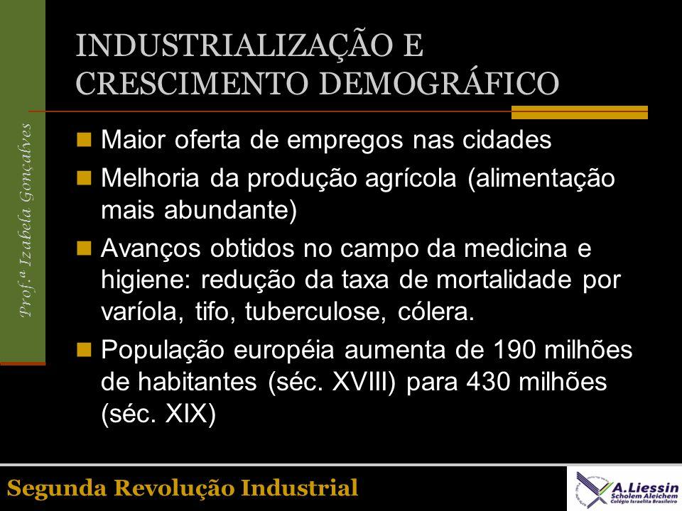 Prof.ª Izabela Gonçalves Segunda Revolução Industrial INDUSTRIALIZAÇÃO E CRESCIMENTO DEMOGRÁFICO Maior oferta de empregos nas cidades Melhoria da prod