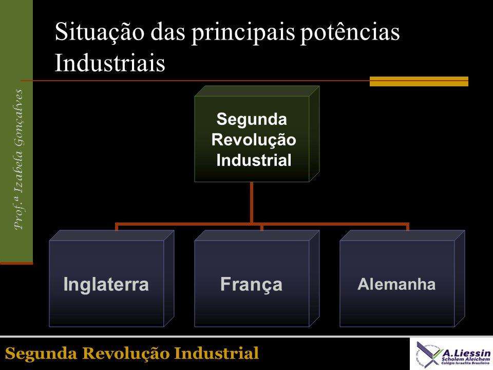 Prof.ª Izabela Gonçalves Segunda Revolução Industrial Situação das principais potências Industriais Segunda Revolução Industrial InglaterraFrançaAlema