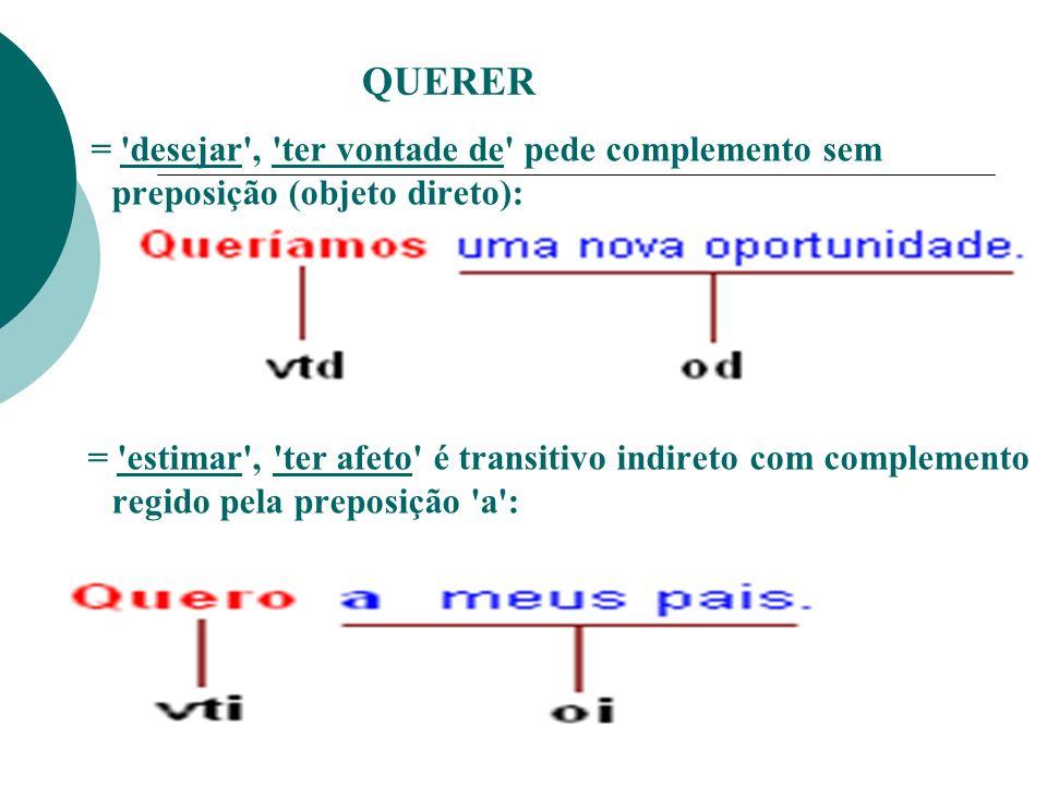 QUERER = 'desejar', 'ter vontade de' pede complemento sem preposição (objeto direto): = 'estimar', 'ter afeto' é transitivo indireto com complemento r