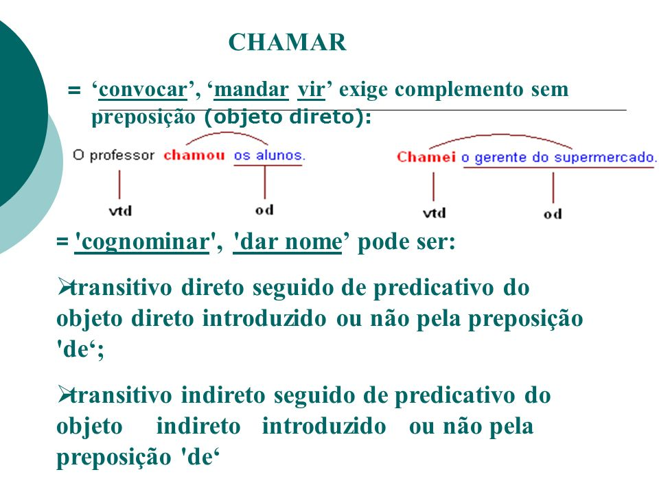CHAMAR = convocar, mandar vir exige complemento sem preposição (objeto direto): = 'cognominar', 'dar nome pode ser: t ransitivo direto seguido de pred