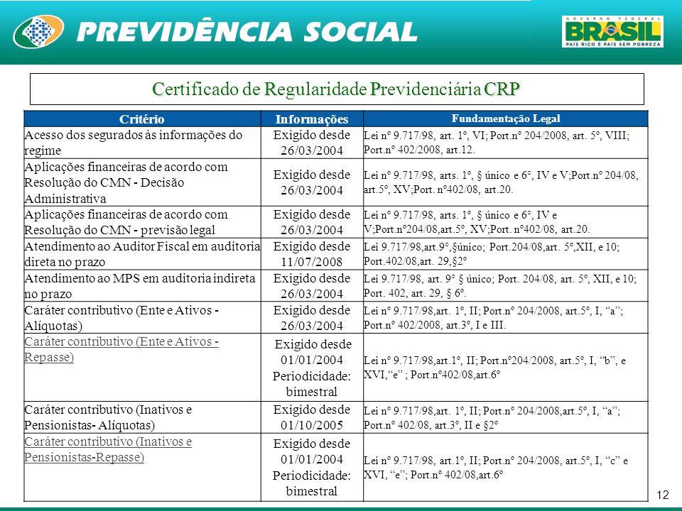 12 CRPCRP Certificado de Regularidade Previdenciária CRP CritérioInformações Fundamentação Legal Acesso dos segurados às informações do regime Exigido