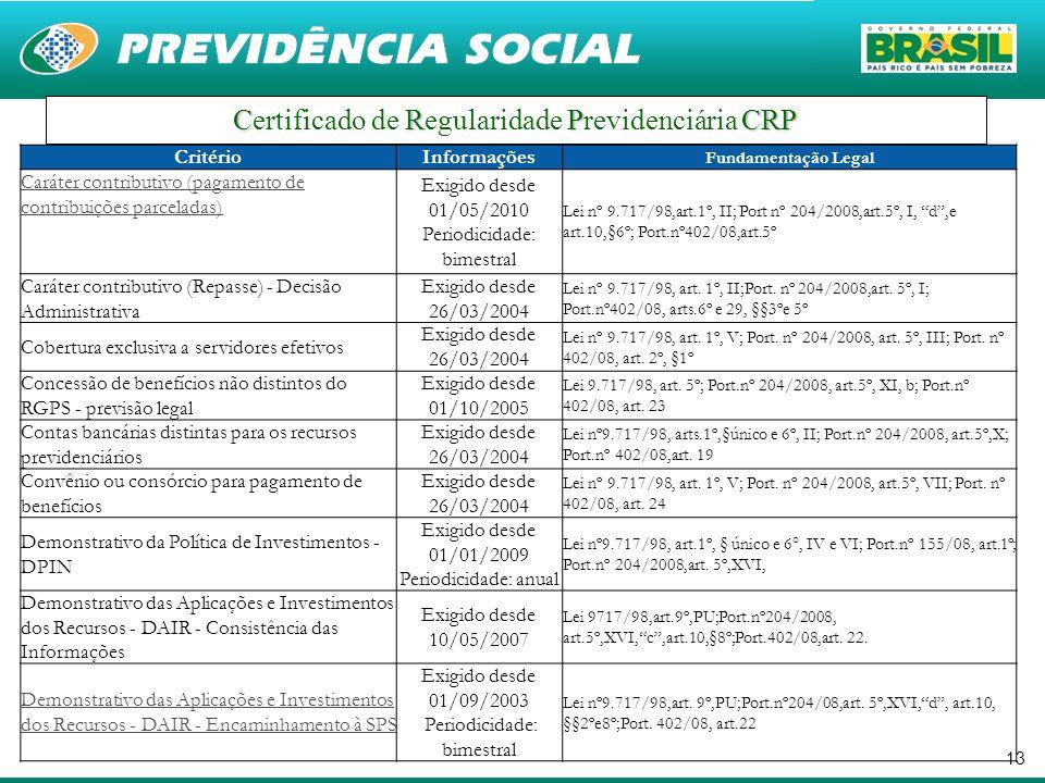 13 CRPCRP Certificado de Regularidade Previdenciária CRP CritérioInformações Fundamentação Legal Caráter contributivo (pagamento de contribuições parc