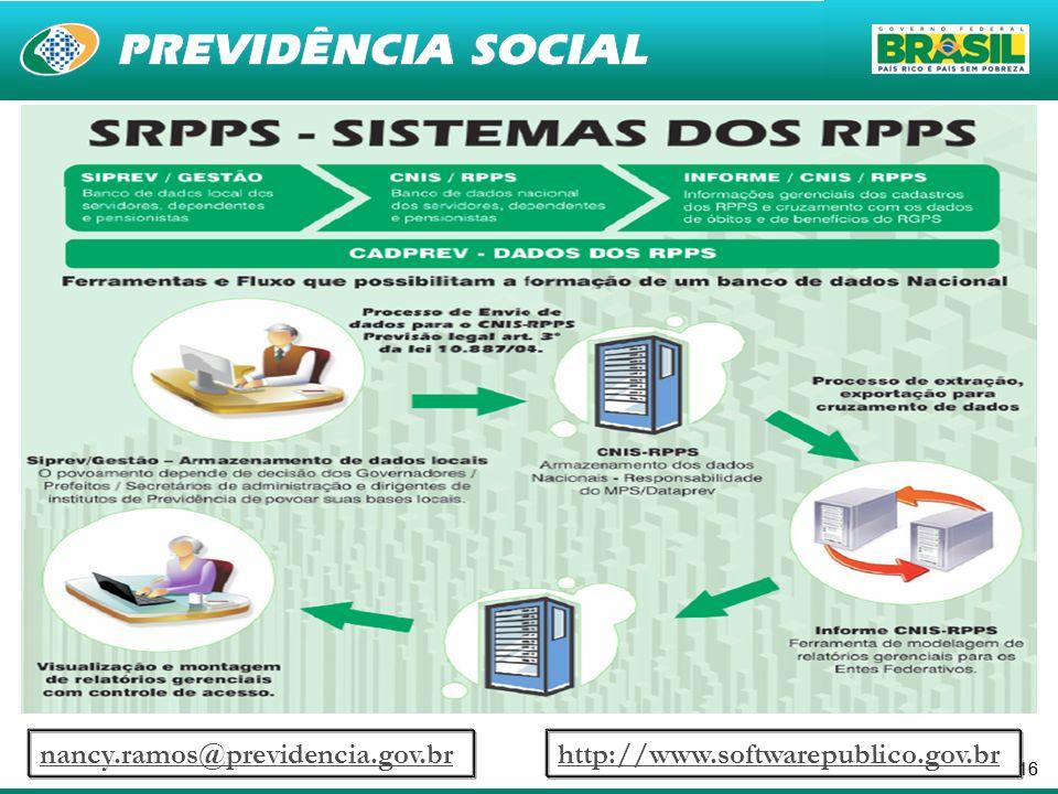 16 nancy.ramos@previdencia.gov.brhttp://www.softwarepublico.gov.br