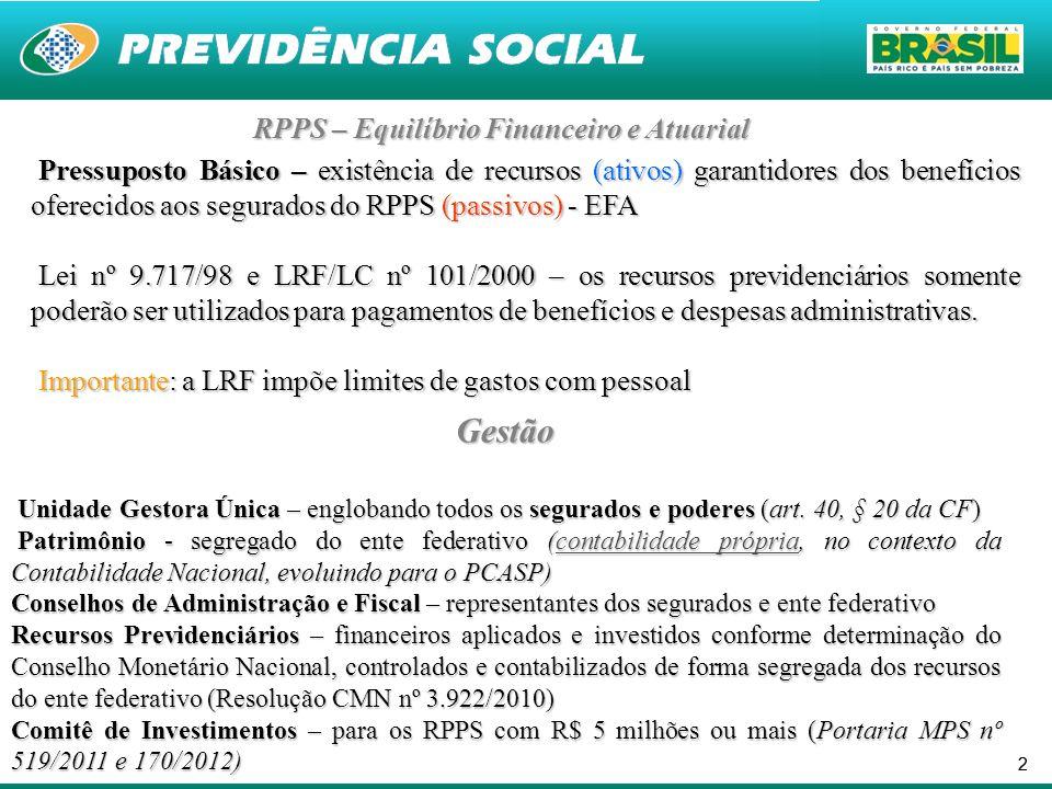 22 Pressuposto Básico – existência de recursos (ativos) garantidores dos benefícios oferecidos aos segurados do RPPS (passivos) - EFA Pressuposto Bási