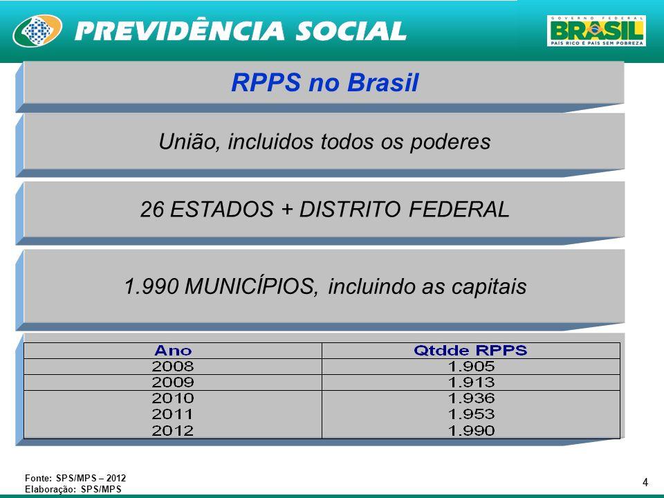 44 RPPS no Brasil União, incluidos todos os poderes Fonte: SPS/MPS – 2012 Elaboração: SPS/MPS 1.990 MUNICÍPIOS, incluindo as capitais 26 ESTADOS + DIS