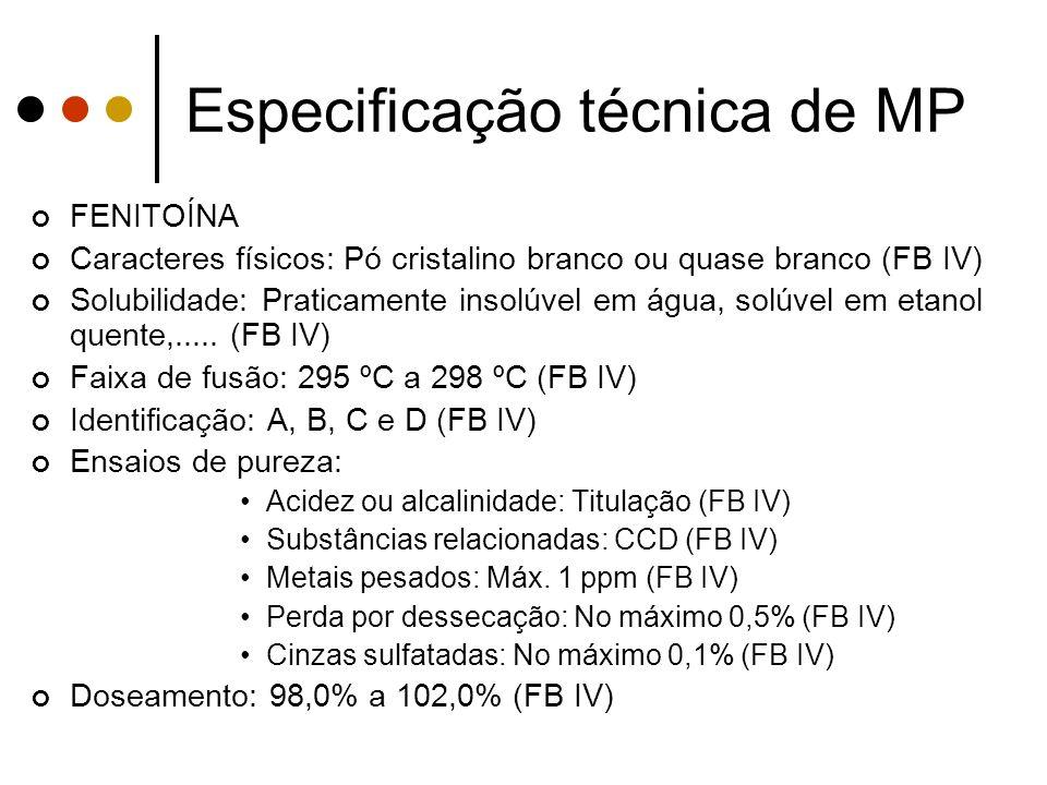 Especificação técnica de MP FENITOÍNA Caracteres físicos: Pó cristalino branco ou quase branco (FB IV) Solubilidade: Praticamente insolúvel em água, s