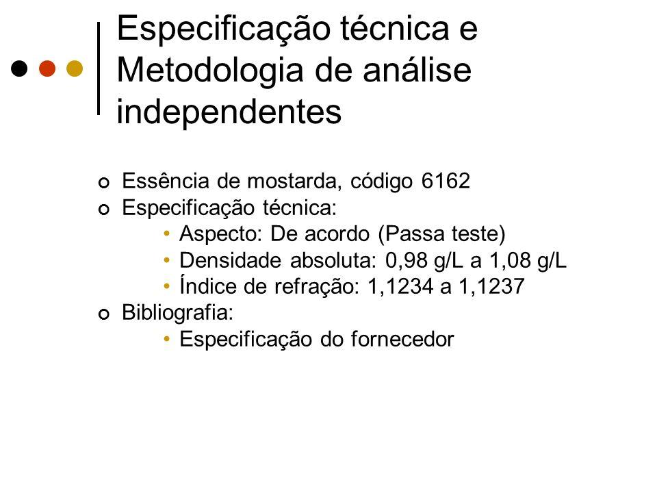 Especificação técnica e Metodologia de análise independentes Essência de mostarda, código 6162 Especificação técnica: Aspecto: De acordo (Passa teste)