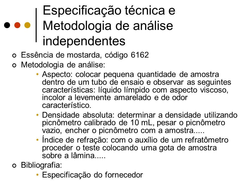 Especificação técnica e Metodologia de análise independentes Essência de mostarda, código 6162 Metodologia de análise: Aspecto: colocar pequena quanti