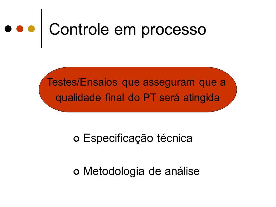 Controle em processo Especificação técnica Metodologia de análise Testes/Ensaios que asseguram que a qualidade final do PT será atingida