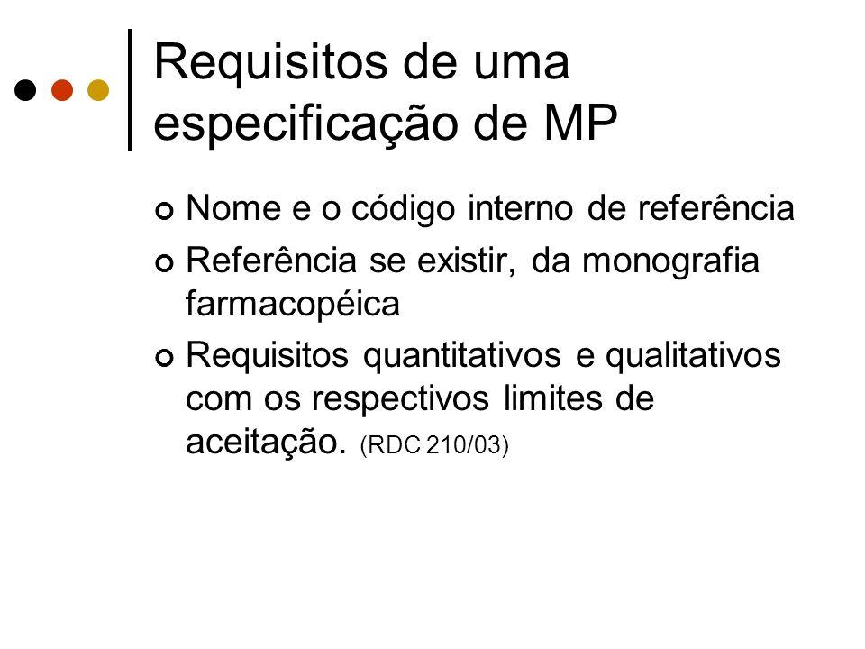 Requisitos de uma especificação de MP Nome e o código interno de referência Referência se existir, da monografia farmacopéica Requisitos quantitativos